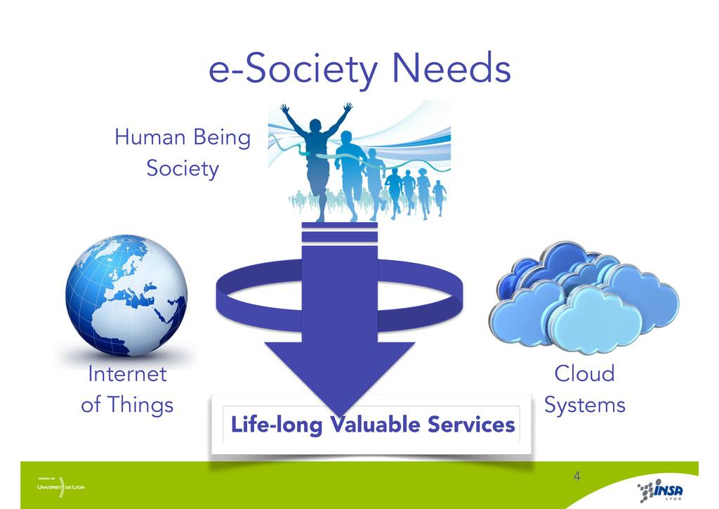 Life-long Valuable Services e-Society Needs ! 4...