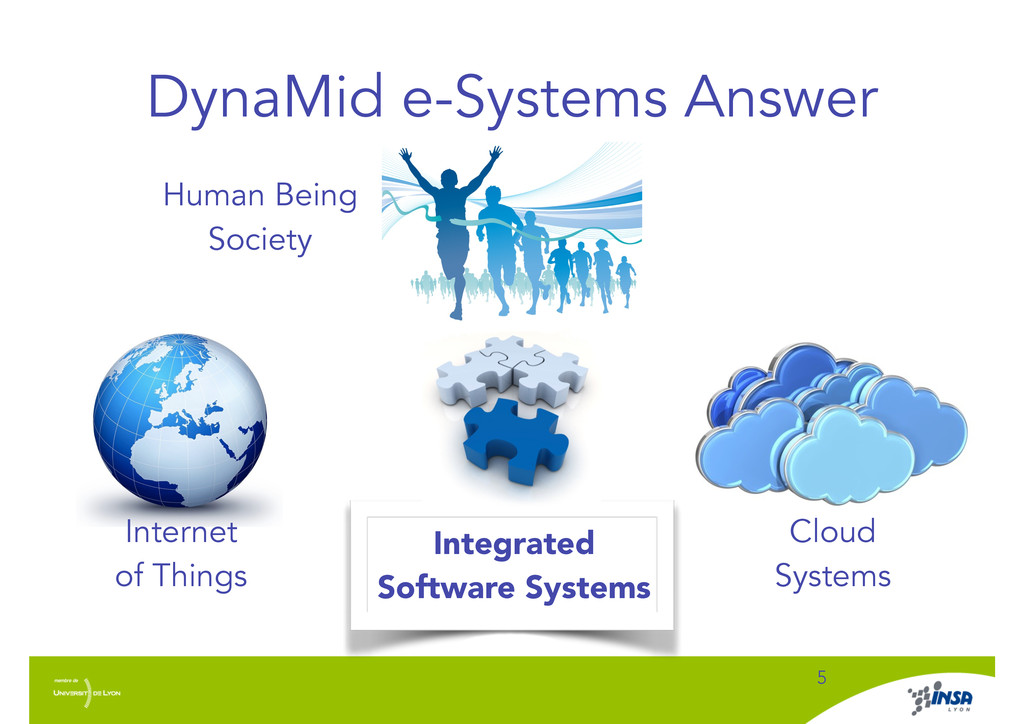 DynaMid e-Systems Answer ! 5 Human Being Societ...