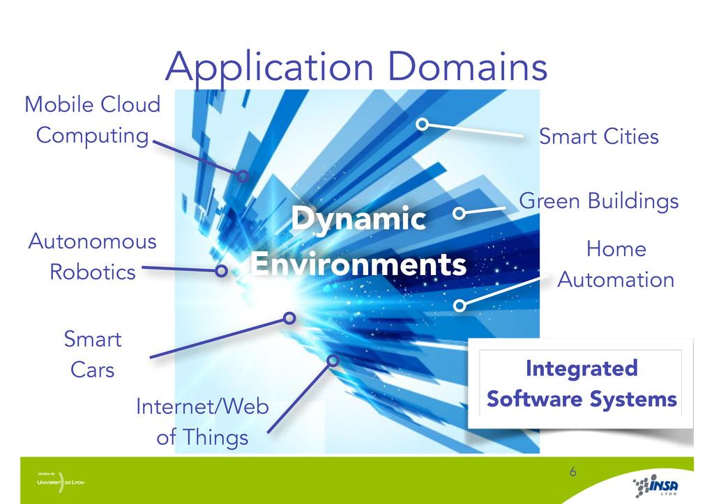 Application Domains ! 6 Smart Cars Mobile Cloud...