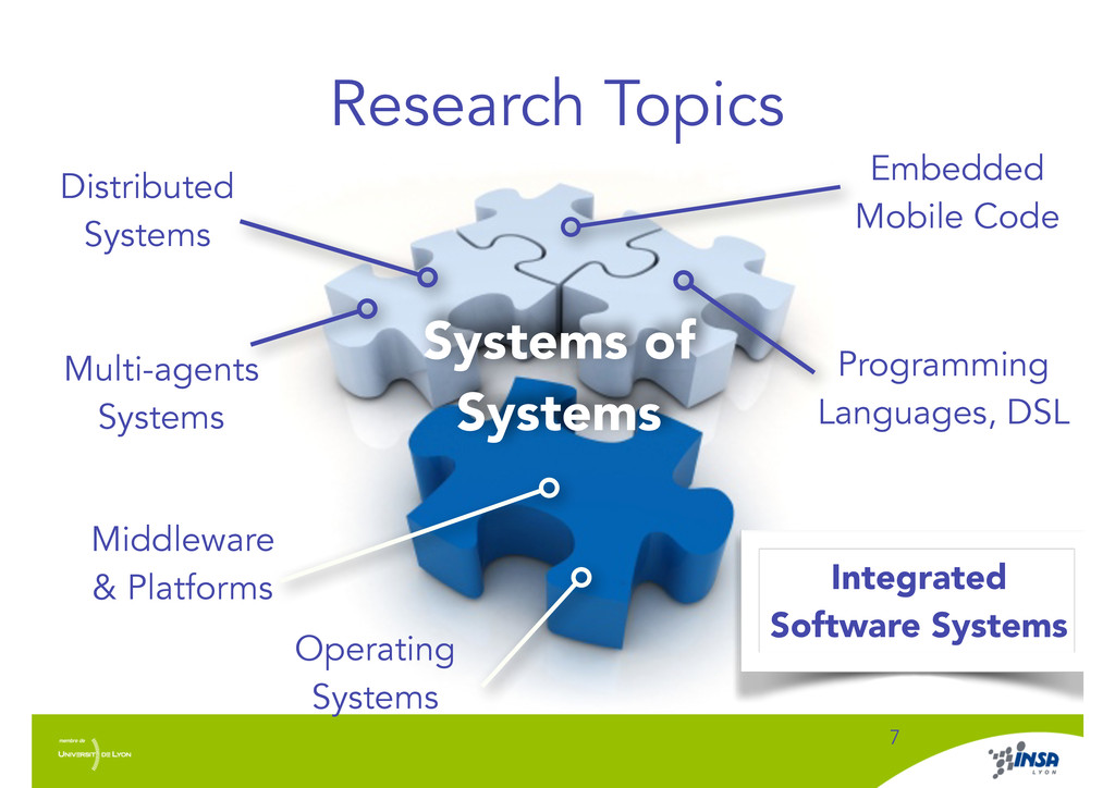 Research Topics ! 7 Integrated Software Systems...