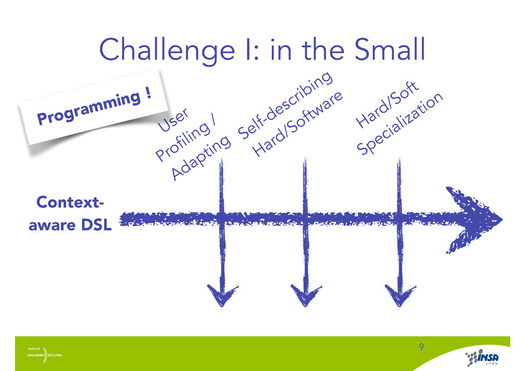 Challenge I: in the Small ! 9 Context- aware DS...