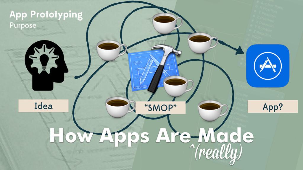 "Idea App? App Prototyping Purpose ""SMOP"" ☕️ How..."