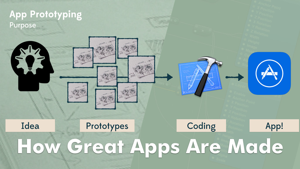 Idea How Great Apps Are Made Coding App! App Pr...