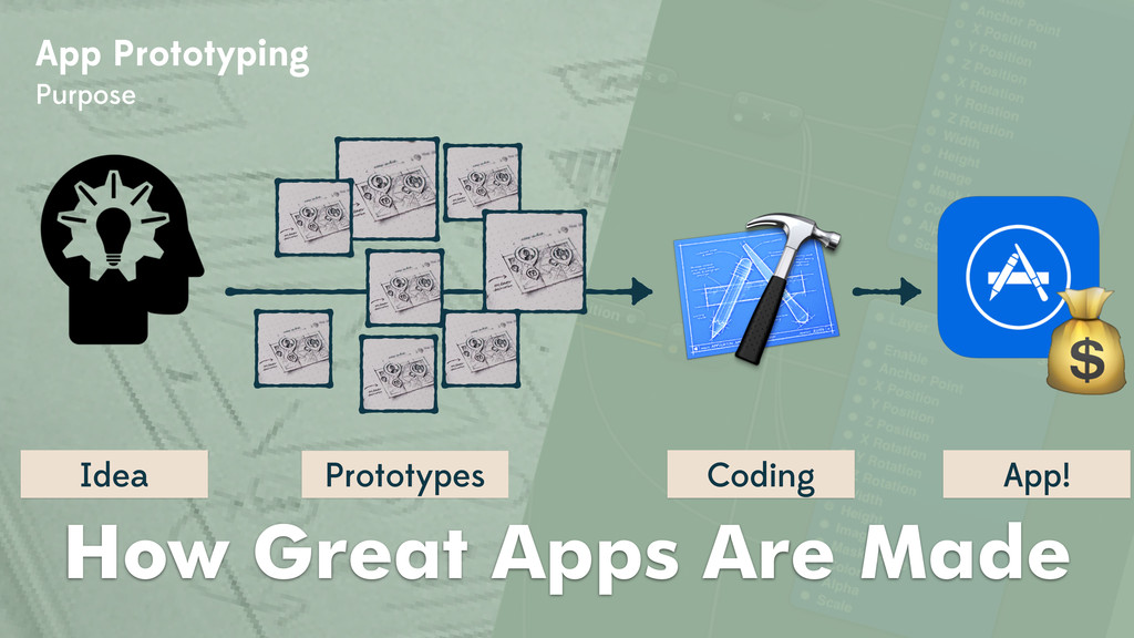 Idea How Great Apps Are Made Coding App! ! App ...