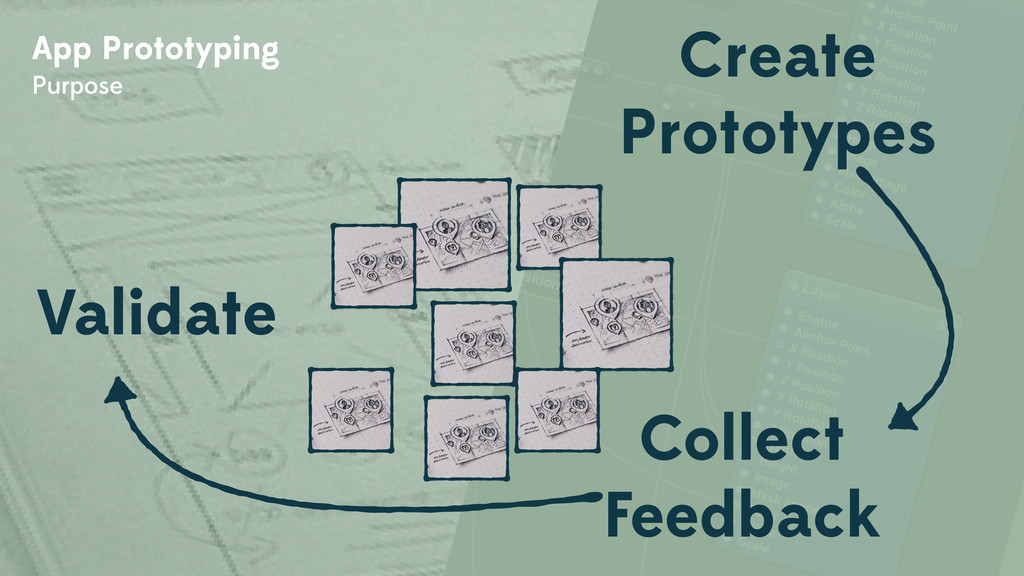 App Prototyping Purpose Create Prototypes Colle...