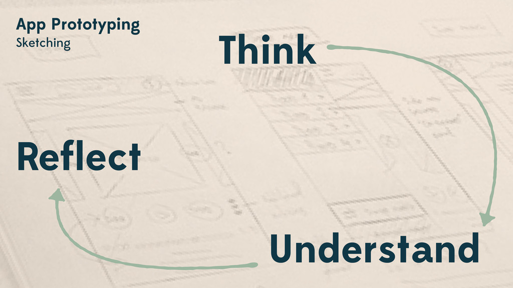 App Prototyping Sketching Think Understand Refle...