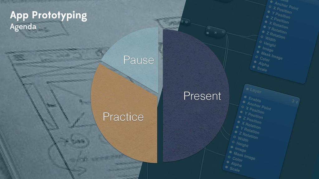 App Prototyping Agenda Pause Practice Present
