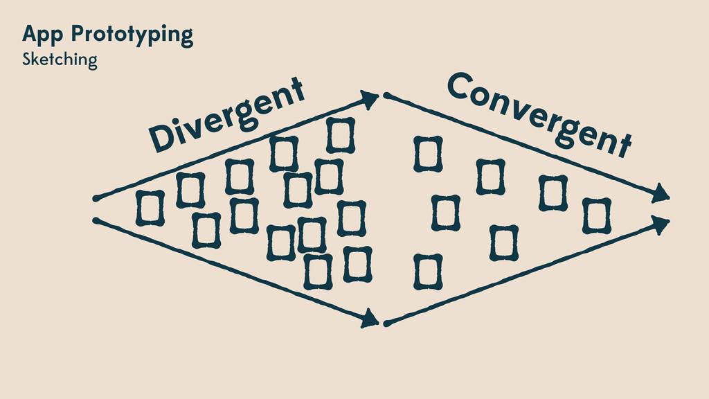 App Prototyping Sketching Divergent Convergent