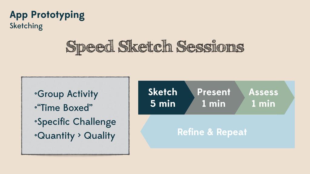 Refine & Repeat Assess 1 min App Prototyping Ske...