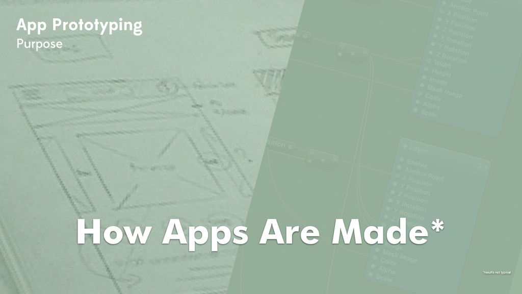 How Apps Are Made* App Prototyping Purpose *res...