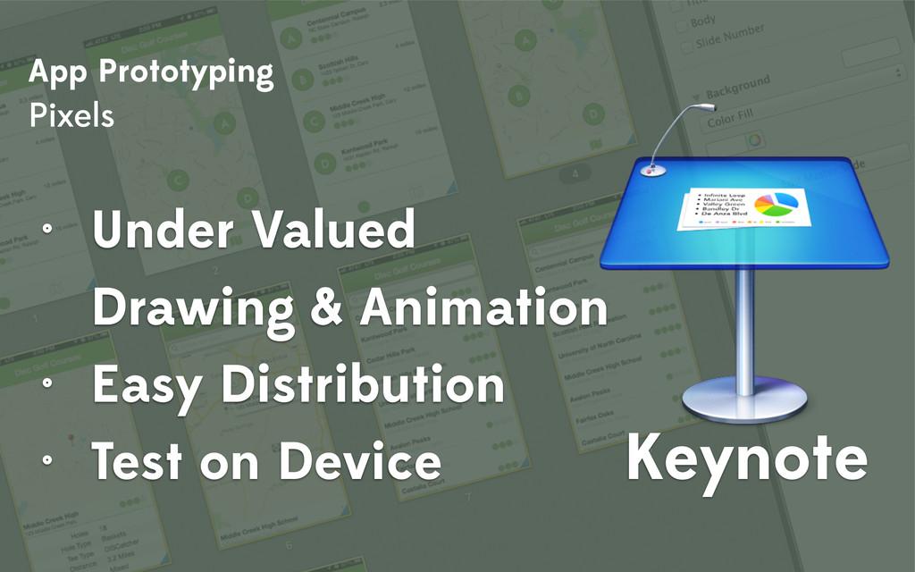 App Prototyping Pixels Keynote • Under Valued ...