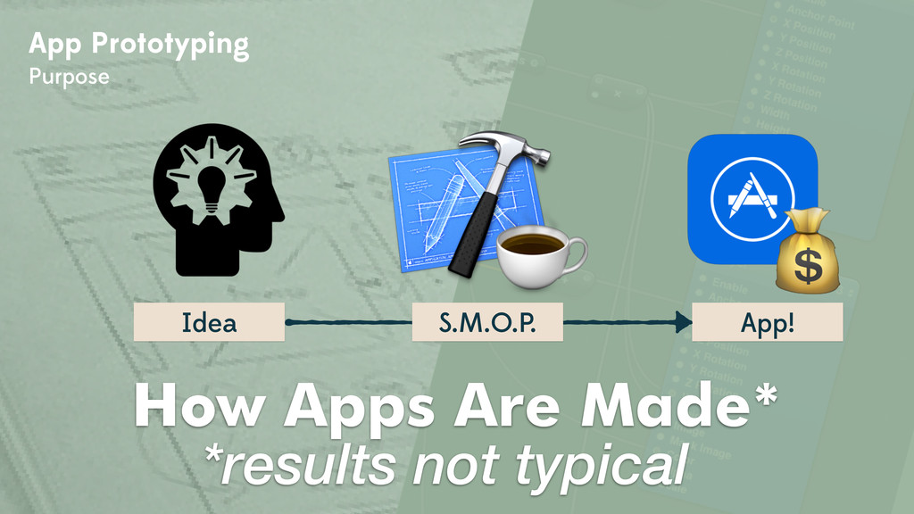 Idea How Apps Are Made* App! ! App Prototyping ...