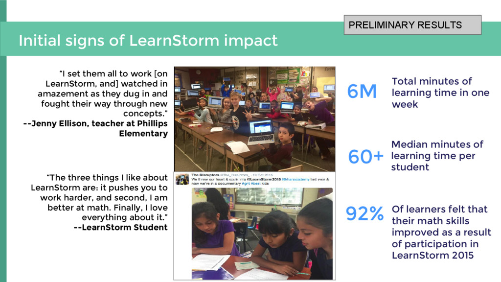 Initial signs of LearnStorm impact 6M 92% Of le...