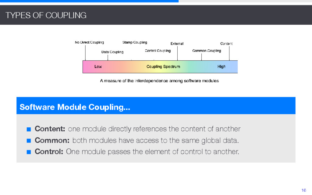 TYPES OF COUPLING Software Module Coupling... C...