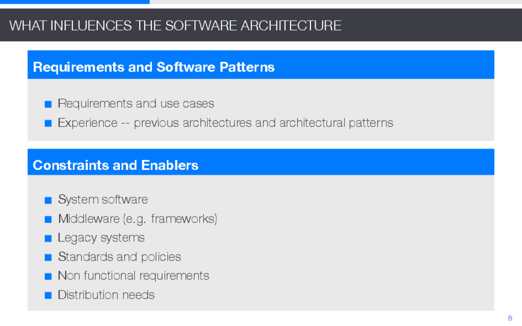 WHAT INFLUENCES THE SOFTWARE ARCHITECTURE Requi...