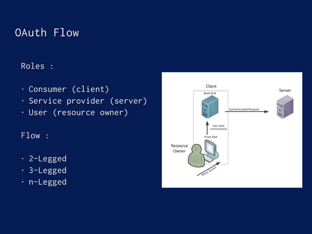 OAuth Flow Roles : • Consumer (client) • Servic...