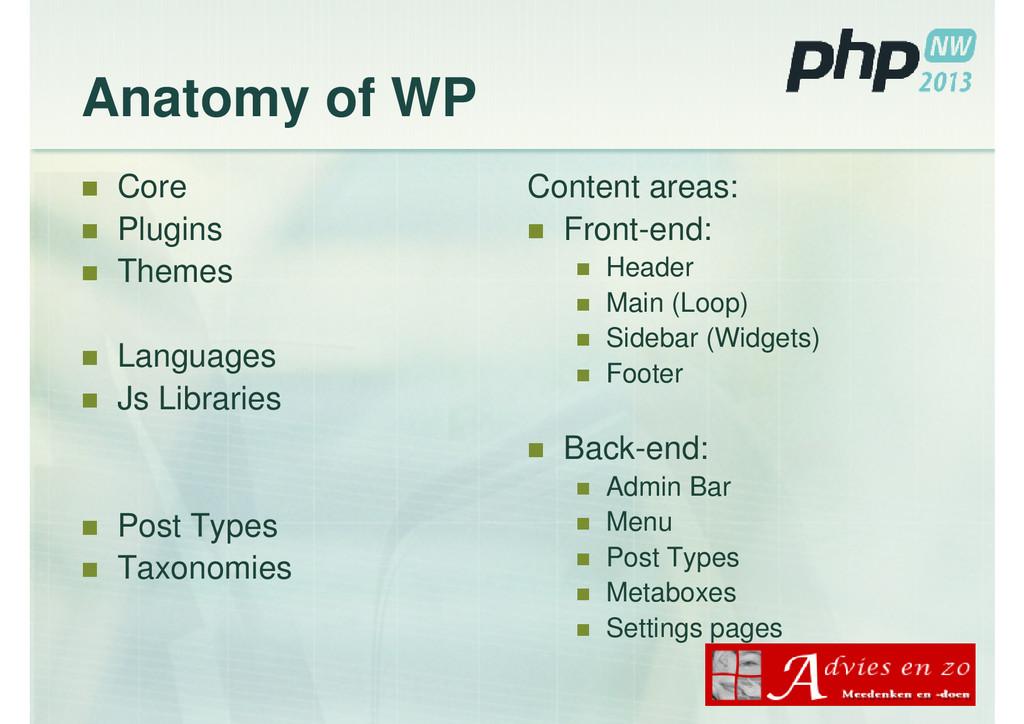 Anatomy of WP Core Plugins Themes Languages Js ...