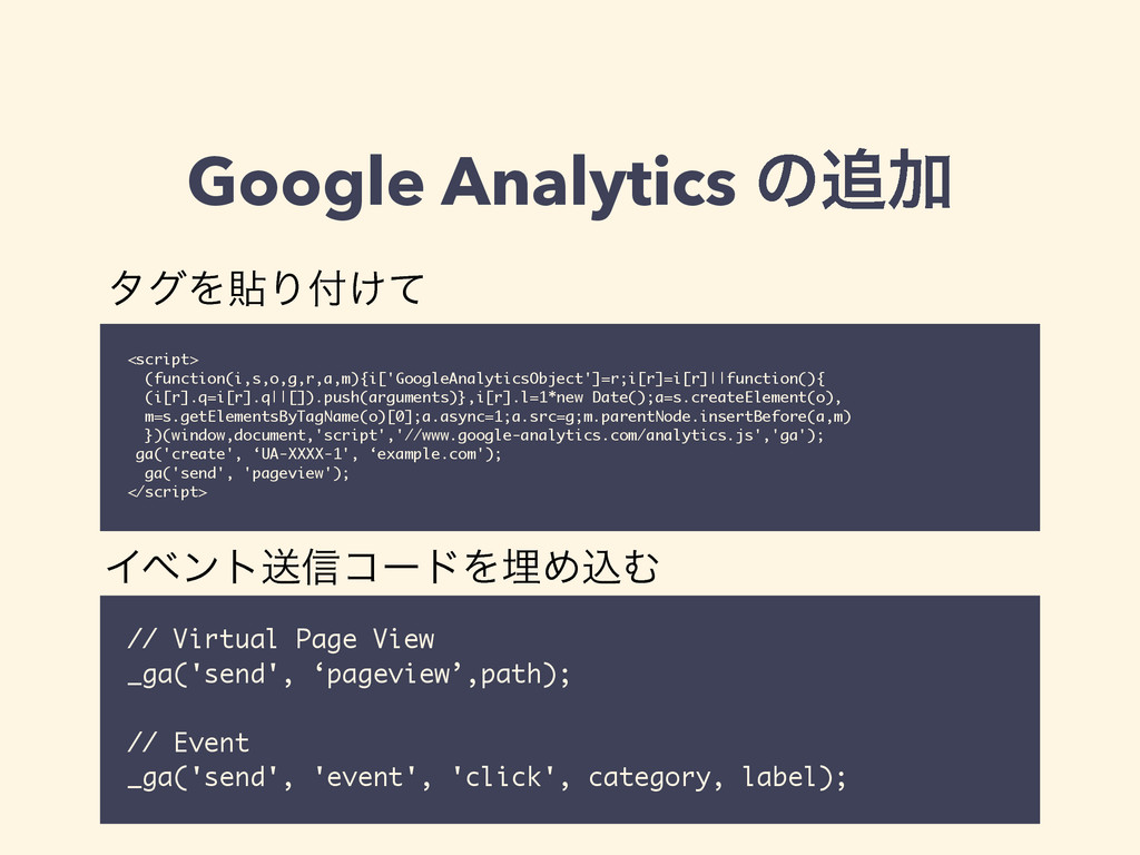 Google Analytics ͷՃ <script> (function(i,s,o,g...