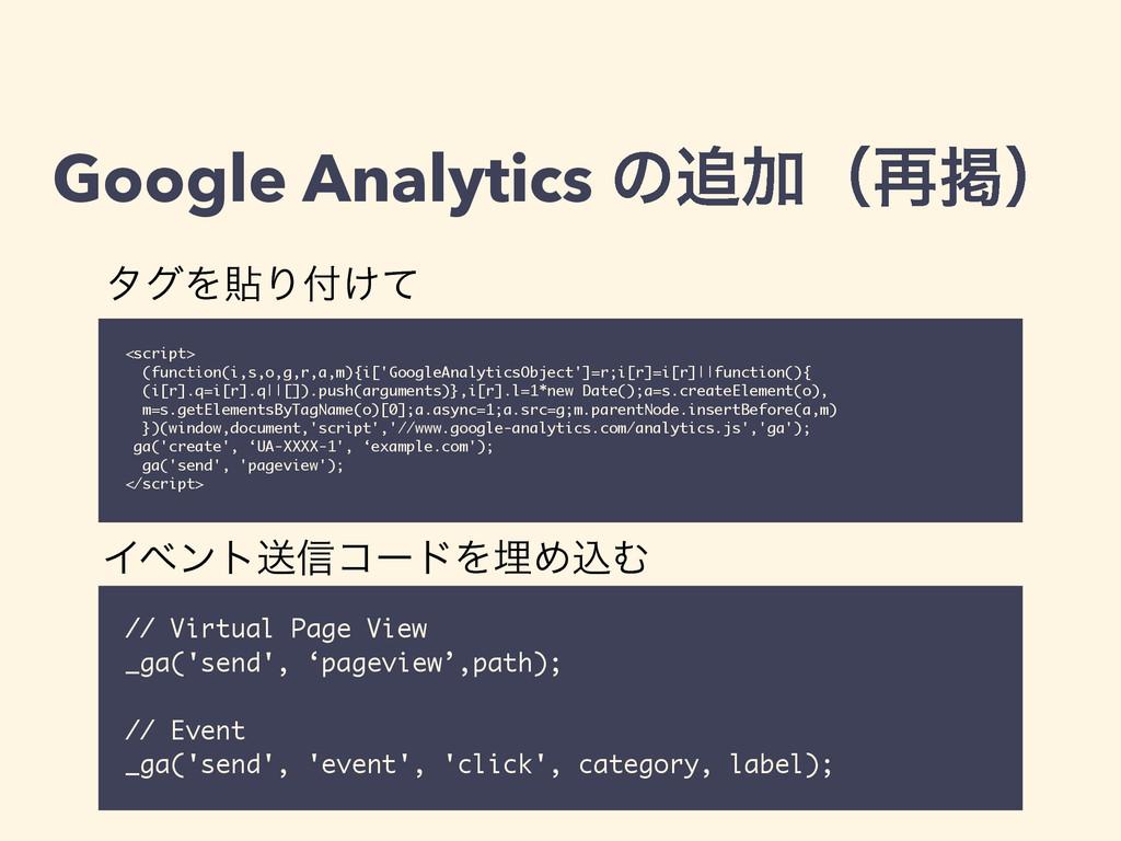 Google Analytics ͷՃʢ࠶ܝʣ <script> (function(i,s...