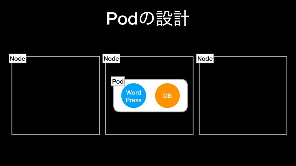 Podͷઃܭ Word Press DB Node Pod Node Node