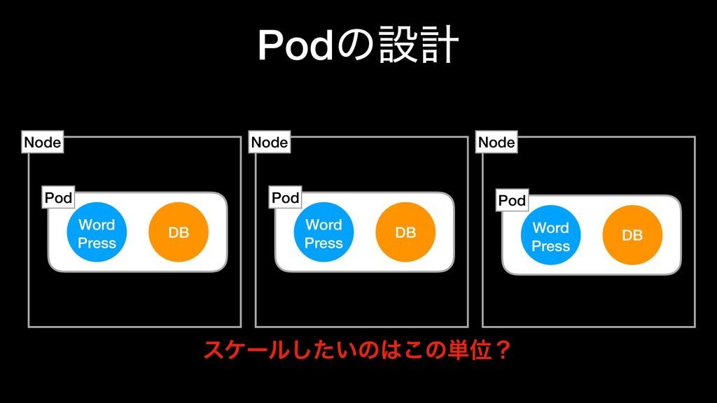 Podͷઃܭ Word Press DB Node Pod Node Node Word Pr...