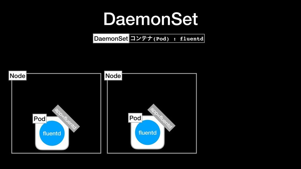 DaemonSet Node Node ίϯςφ(Pod) : fluentd DaemonS...