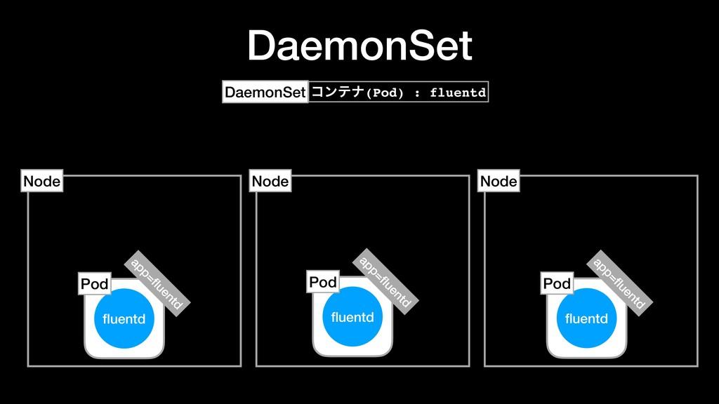 DaemonSet Node Node Node ίϯςφ(Pod) : fluentd Da...