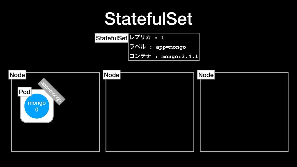 StatefulSet Node Node mongo 0 Node Pod ϨϓϦΧ : 1...