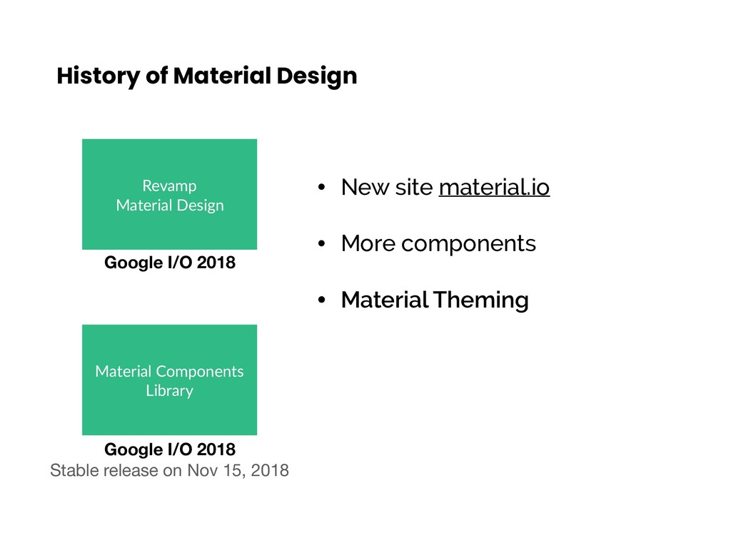 History of Material Design • New site material....