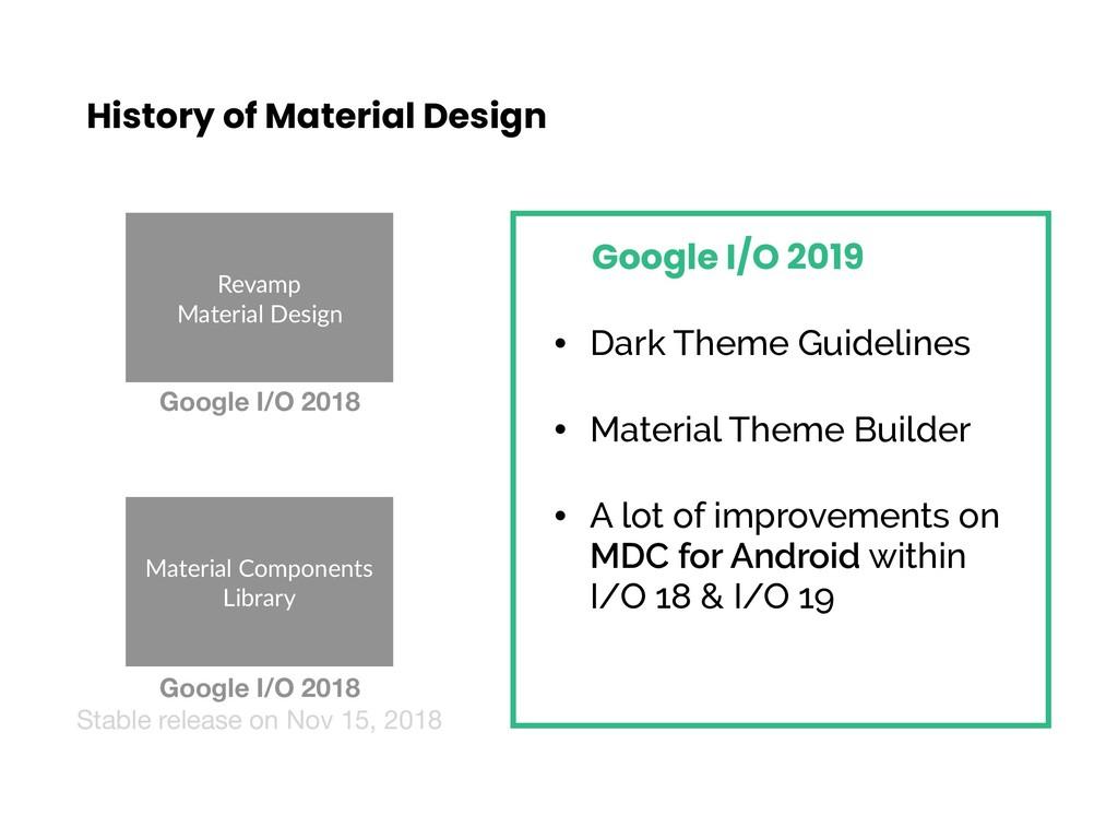 History of Material Design Revamp Material Desi...