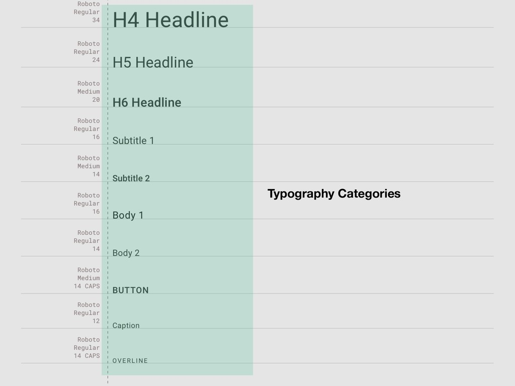 Typography Categories