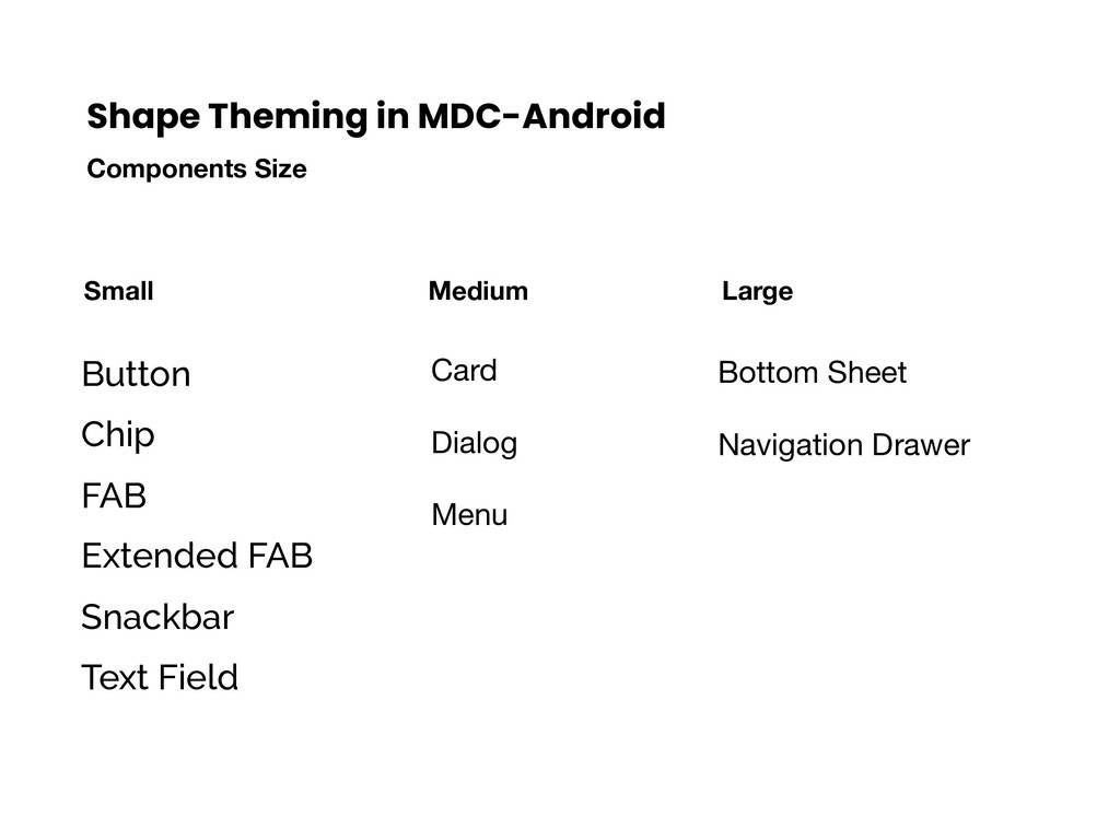 Shape Theming in MDC-Android Components Size Sm...