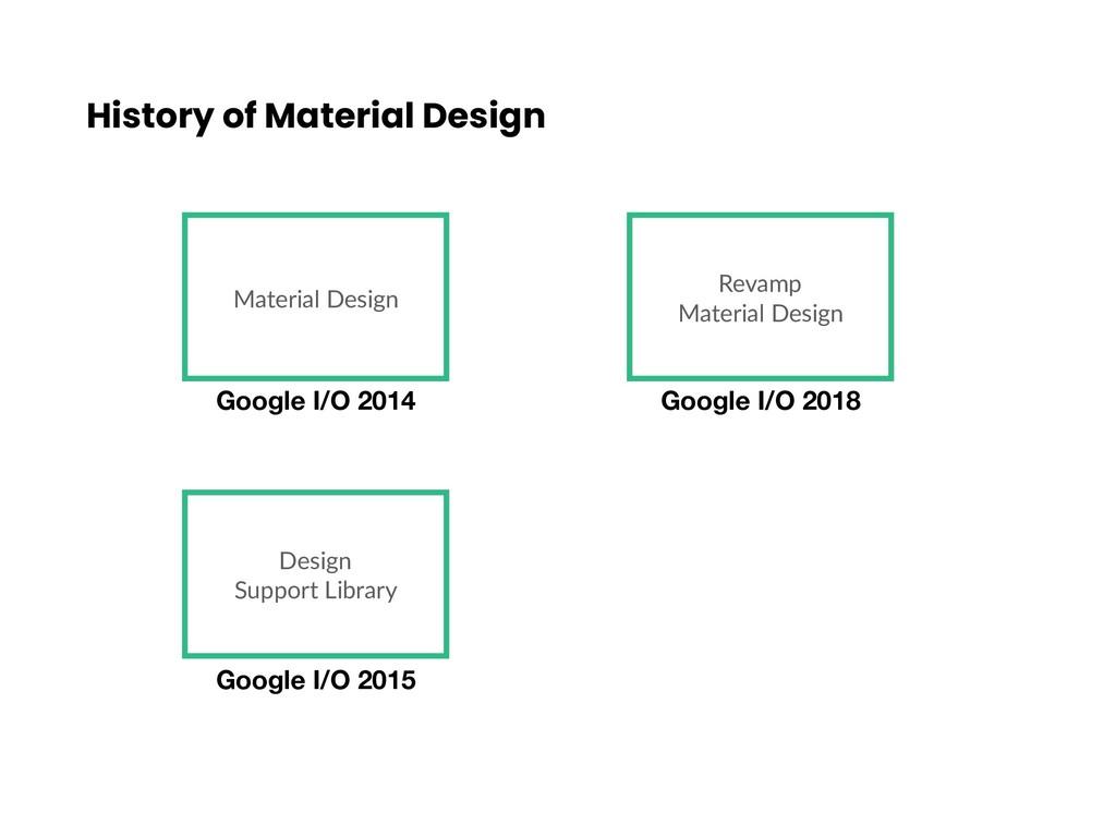 History of Material Design Material Design Goog...