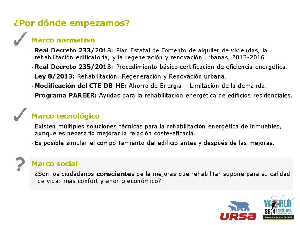 Marco normativo - Real Decreto 233/2013: Plan E...