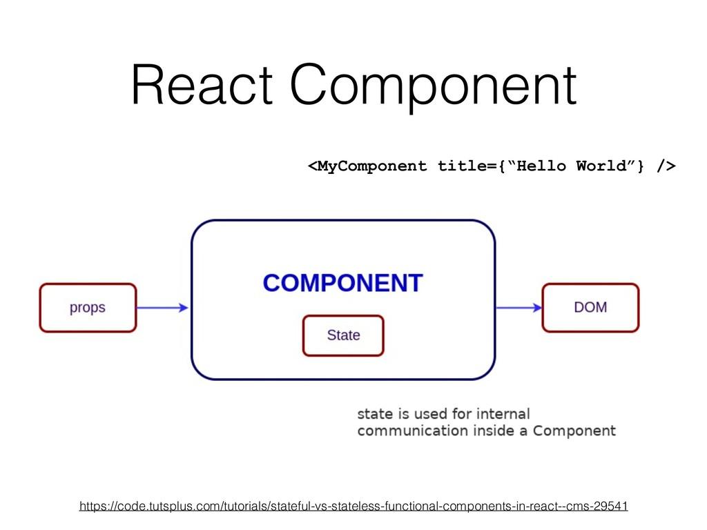 React Component https://code.tutsplus.com/tutor...