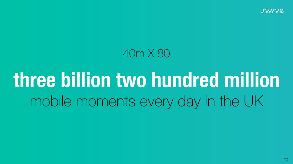 12  three billion two hundred million  mobi...