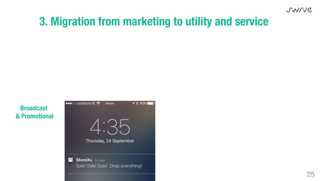 25 3. Migration from marketing to utility and s...