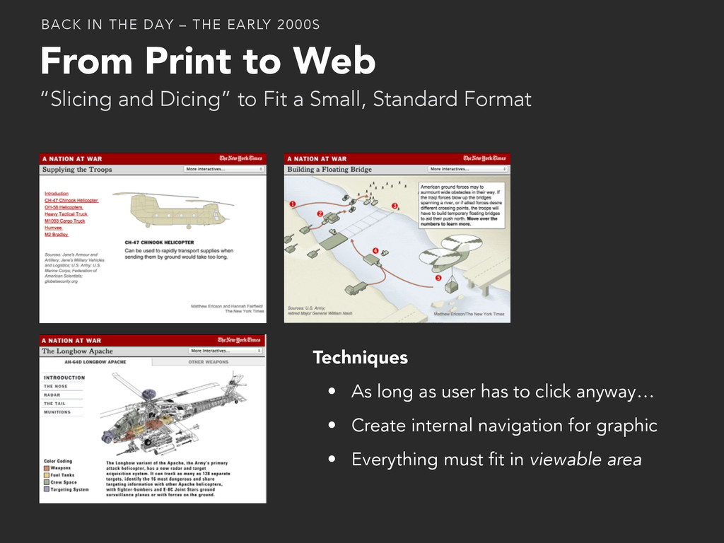 "From Print to Web ""Slicing and Dicing"" to Fit a..."