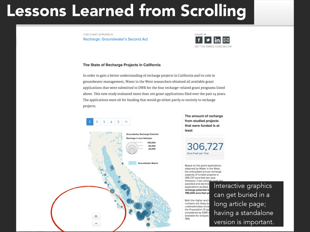 Lessons Learned from Scrolling Interactive grap...
