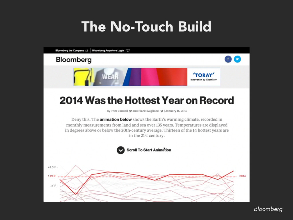 The No-Touch Build Bloomberg