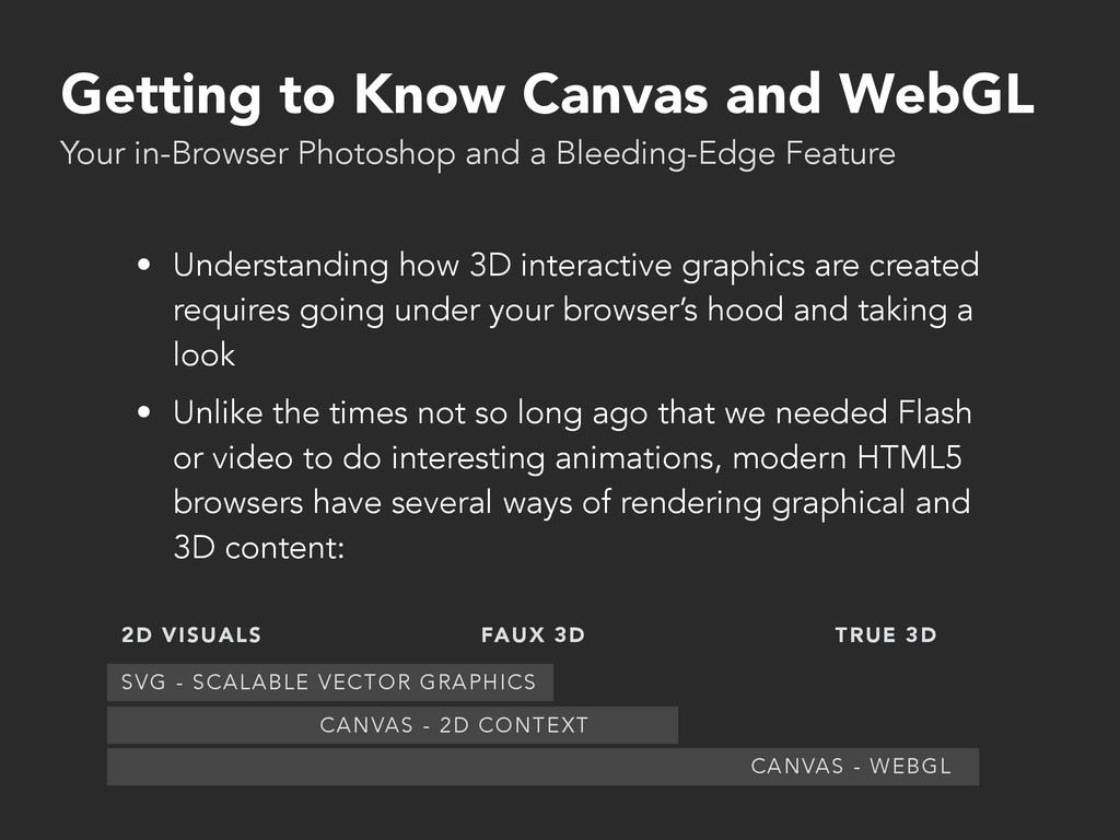 Getting to Know Canvas and WebGL • Understandin...