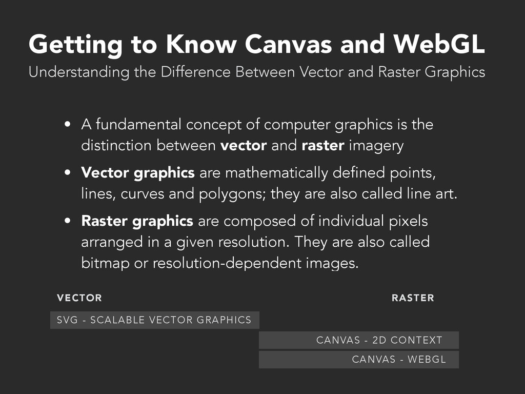 Getting to Know Canvas and WebGL • A fundamenta...