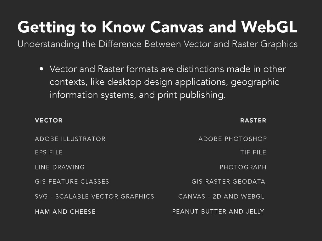 Getting to Know Canvas and WebGL • Vector and R...