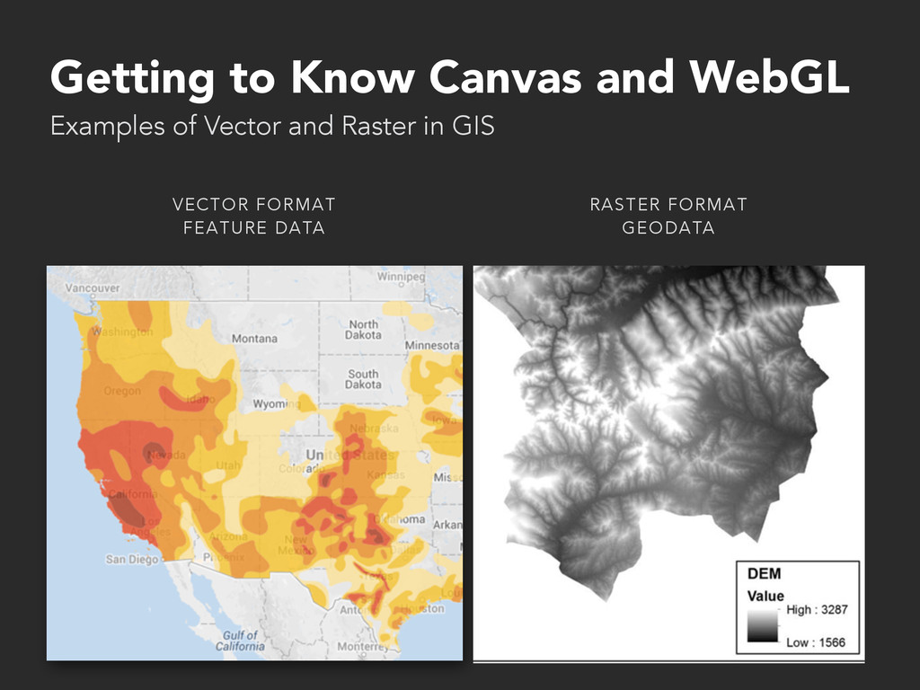 Getting to Know Canvas and WebGL Examples of Ve...