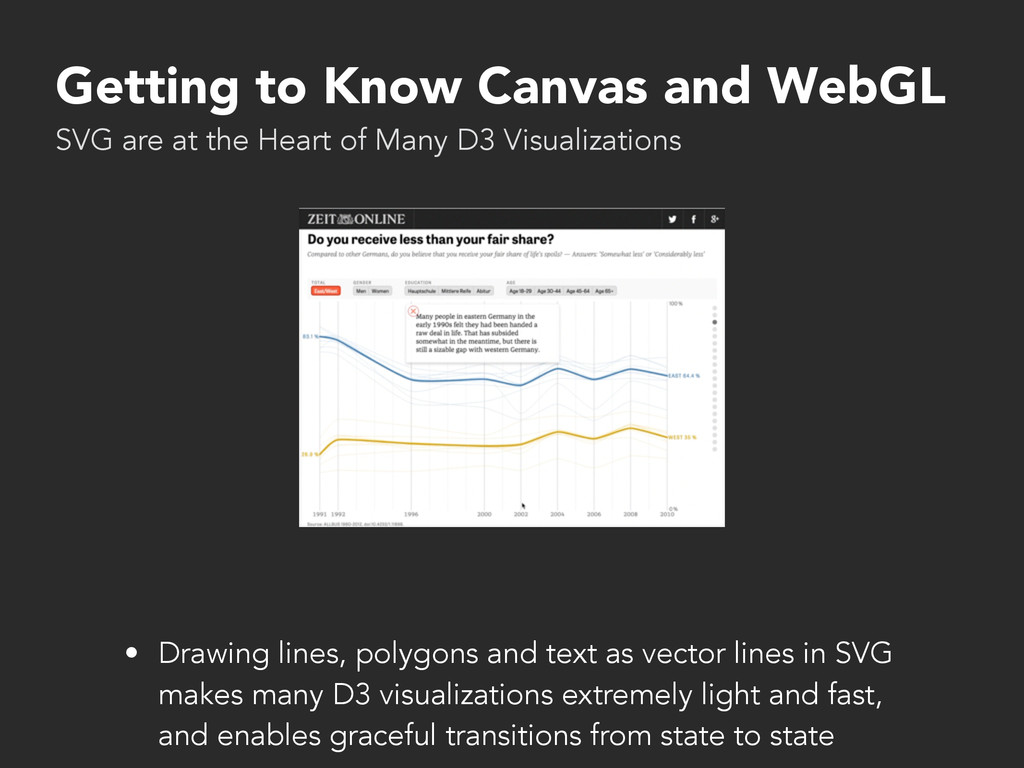 Getting to Know Canvas and WebGL SVG are at the...