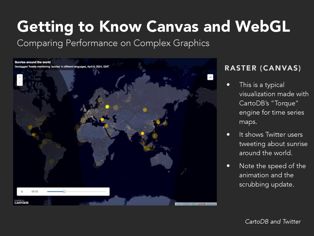 Getting to Know Canvas and WebGL Comparing Perf...