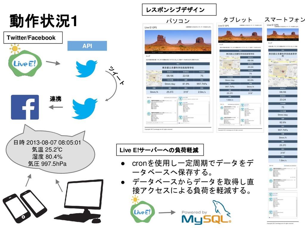 動作状況1 タブレット スマートフォン Twitter/Facebook API 連携 日時 ...