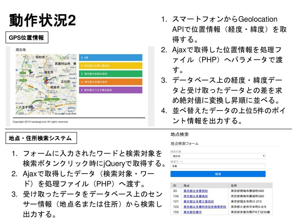 1. フォームに入力されたワードと検索対象を 検索ボタンクリック時にjQueryで取得する。 ...