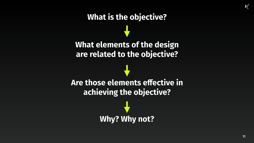11 What is the objective? What elements of the ...
