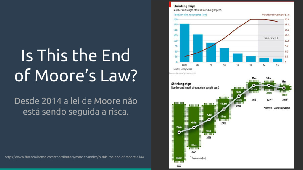 Is This the End of Moore's Law? Desde 2014 a le...